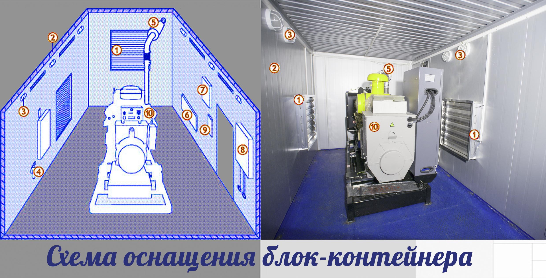 схема электрическая сварочного бензогенератора eisemann